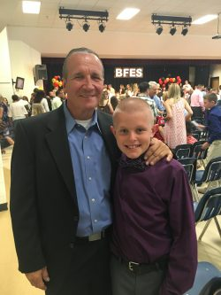 blog5thgradegrad5